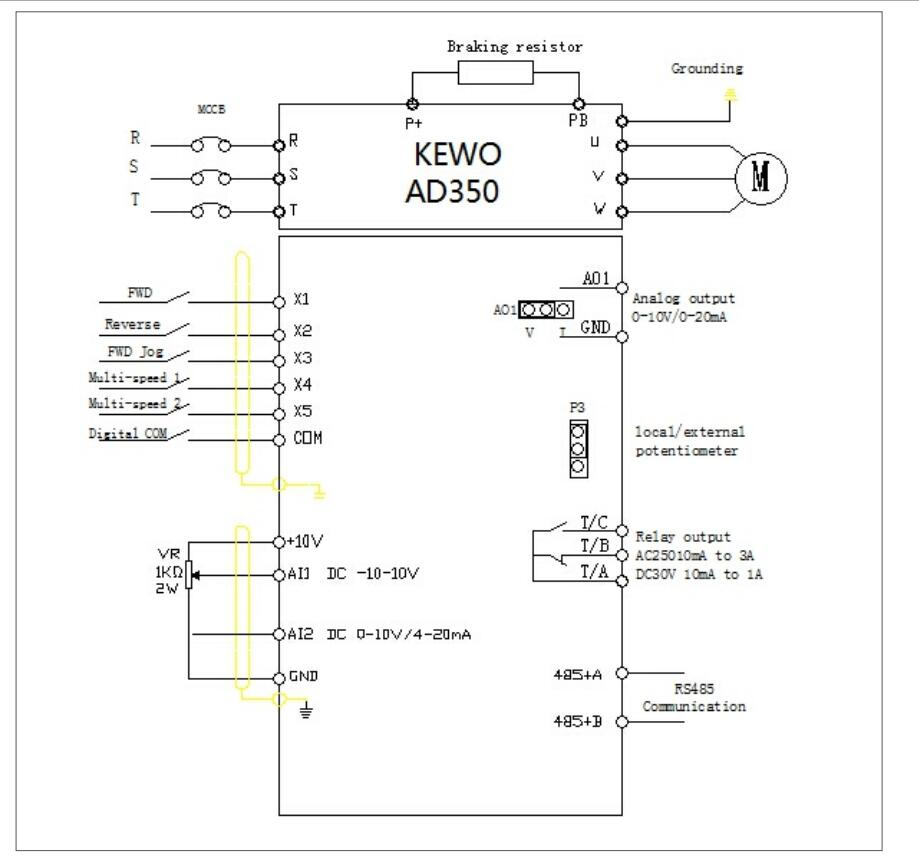 KEWO AD350 high performance vector control mini frequency inverter ...