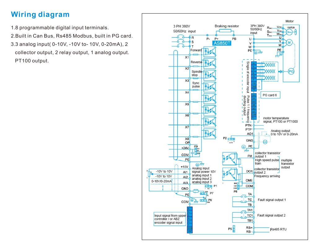 As850t Is A New Tailor Made Spindle Controlling Frequency Inverter Dynamic Braking Resistor Wiring Diagram 3 Analog Input 2 Collector Output Relay 1 Pt100 Temperature Sensor Connection