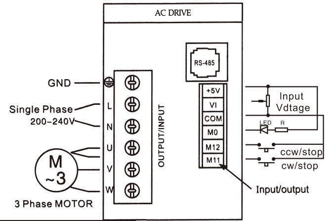simple vfd low price 1ph 0 75kw frequency inverter introduction rh kewoinverter com ac drive connections ac drive control wiring diagram